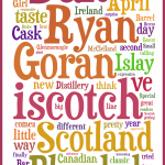 iScotch Wordle/Tagxedo